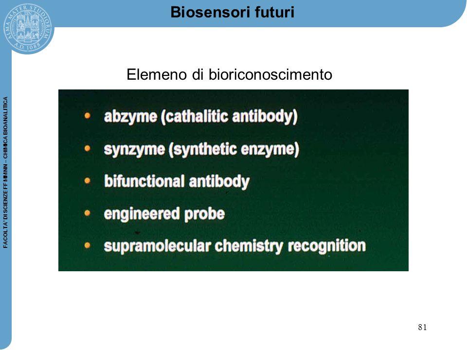 81 FACOLTA' DI SCIENZE FF MM NN – CHIMICA BIOANALITICA Biosensori futuri Elemeno di bioriconoscimento