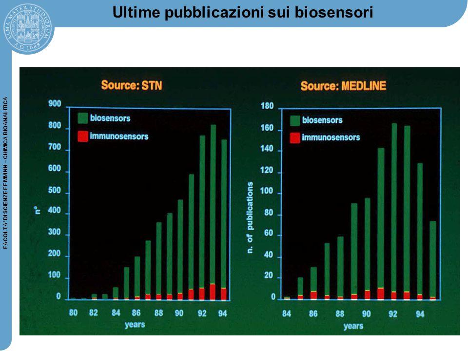 82 FACOLTA' DI SCIENZE FF MM NN – CHIMICA BIOANALITICA Ultime pubblicazioni sui biosensori