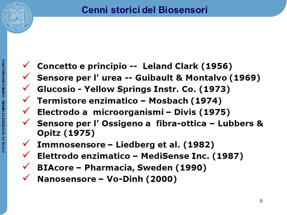 9 FACOLTA' DI SCIENZE FF MM NN – CHIMICA BIOANALITICA Cenni storici del Biosensori Concetto e principio -- Leland Clark (1956) Sensore per l' urea -- Guibault & Montalvo (1969) Glucosio - Yellow Springs Instr.