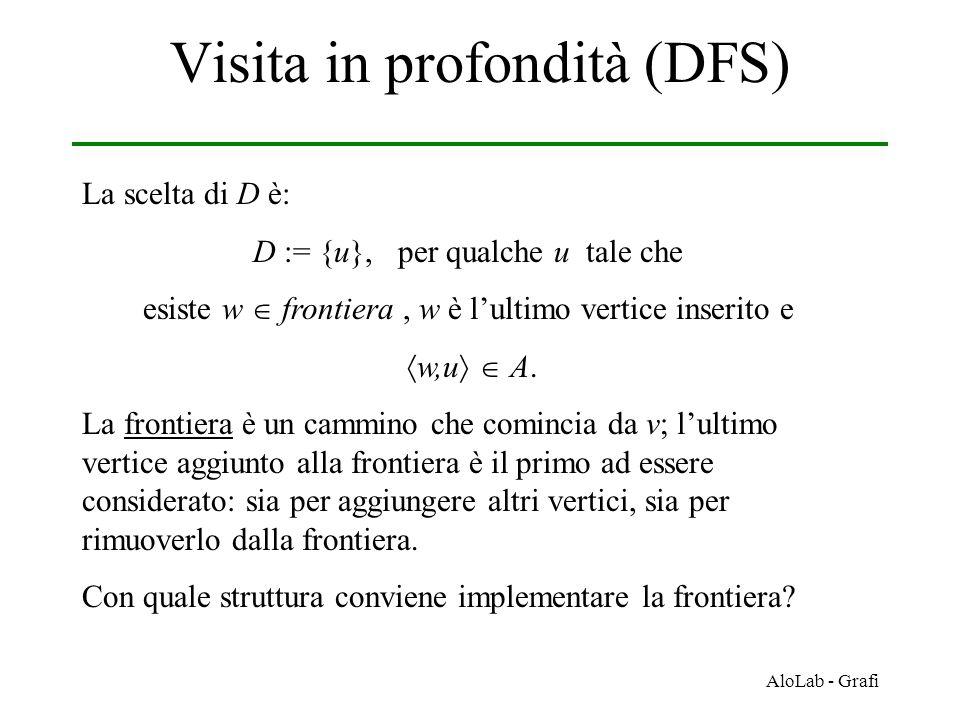 AloLab - Grafi Visita in profondità (DFS) La scelta di D è: D := {u}, per qualche u tale che esiste w  frontiera, w è l'ultimo vertice inserito e 