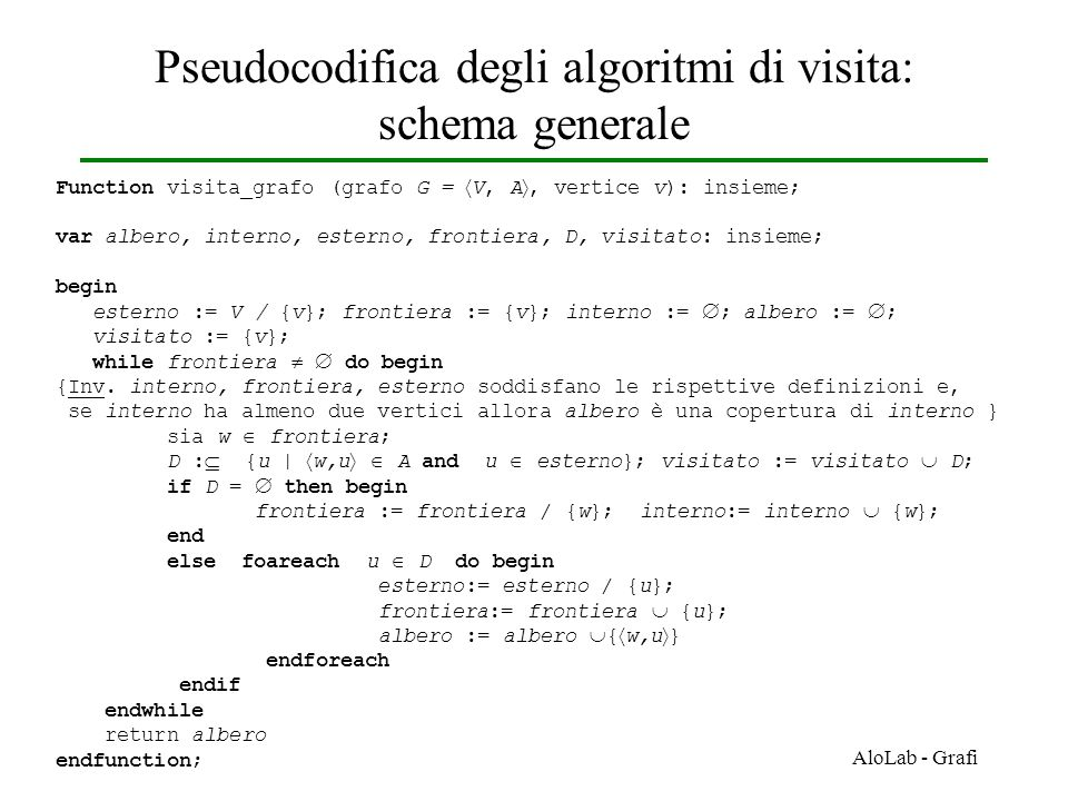AloLab - Grafi Function visita_grafo (grafo G =  V, A , vertice v): insieme; var albero, interno, esterno, frontiera, D, visitato: insieme; begin esterno := V / {v}; frontiera := {v}; interno :=  ; albero :=  ; visitato := {v}; while frontiera   do begin {Inv.