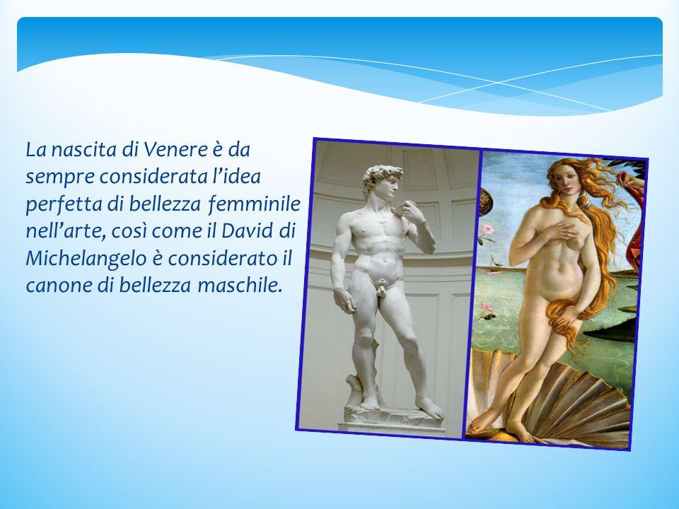 Le fonti di ispirazione di Botticelli Sandro Botticelli dipinge La nascita di Venere ispirandosi alla letteratura classica: in modo particolare all'Inno a Venere di Omero, alla Teogonia di Esiodo, al De rerum natura di Lucrezio, alle Metamorfosi di Ovidio ed alla Storia naturale di Plinio.