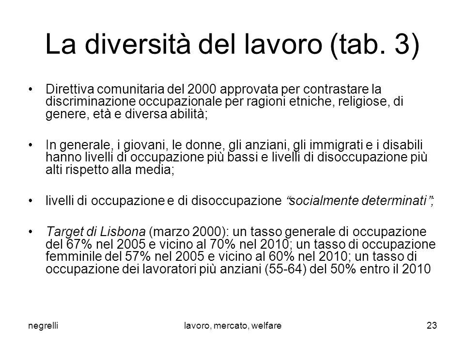 negrellilavoro, mercato, welfare La diversità del lavoro (tab.