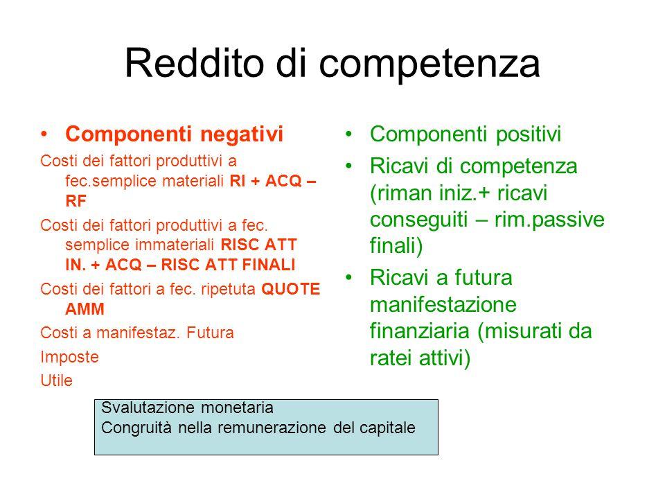 Reddito di competenza Componenti negativi Costi dei fattori produttivi a fec.semplice materiali RI + ACQ – RF Costi dei fattori produttivi a fec. semp