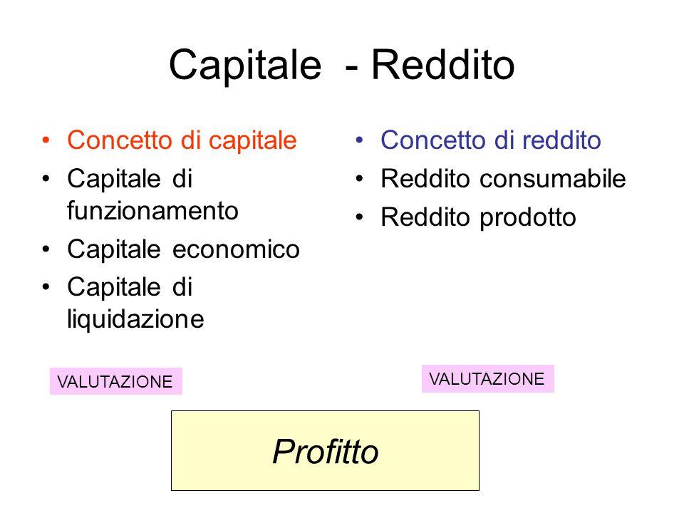 Capitale - Reddito Concetto di capitale Capitale di funzionamento Capitale economico Capitale di liquidazione Concetto di reddito Reddito consumabile