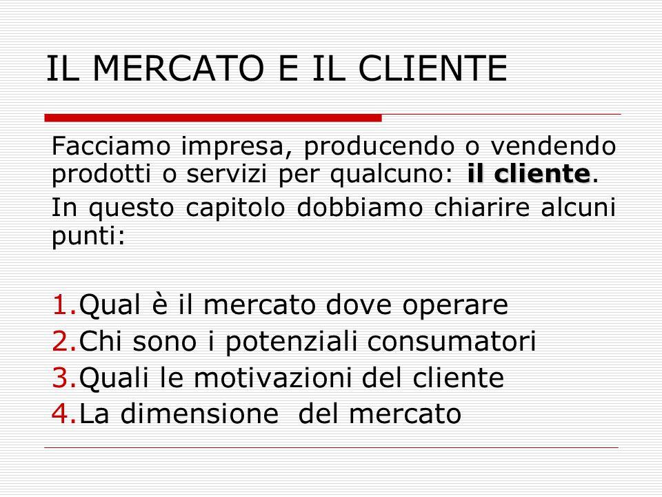 IL MERCATO E IL CLIENTE il cliente Facciamo impresa, producendo o vendendo prodotti o servizi per qualcuno: il cliente.