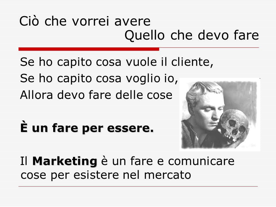 Il marketing mix Gli elementi / ingredienti sono 4: 1.Beni e servizi 2.Prezzo 3.La comunicazione 4.La distribuzione Per questi elementi ciascuno deve scegliere le proprie leve.