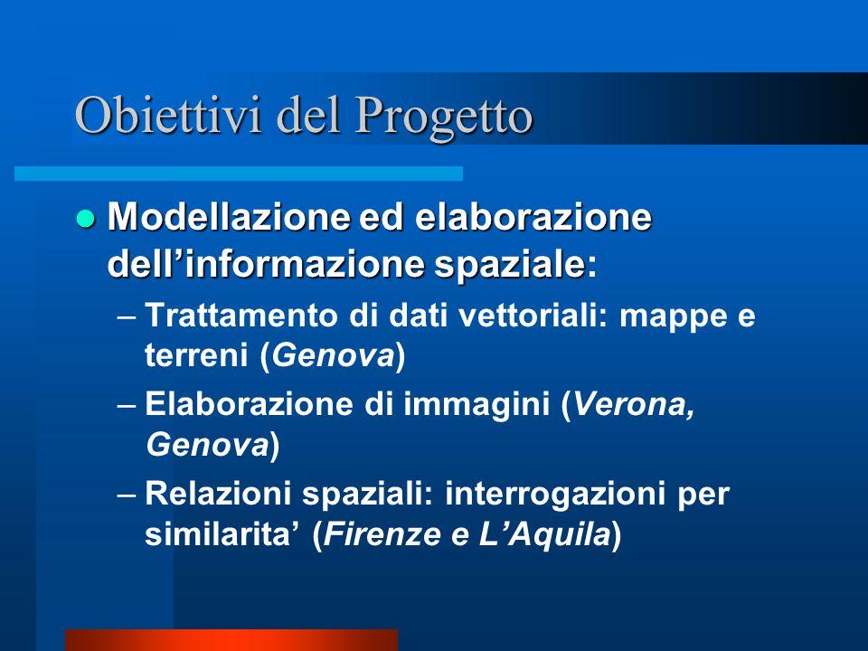 Obiettivi del Progetto Modellazione ed elaborazione dell'informazione spaziale Modellazione ed elaborazione dell'informazione spaziale: –Trattamento d
