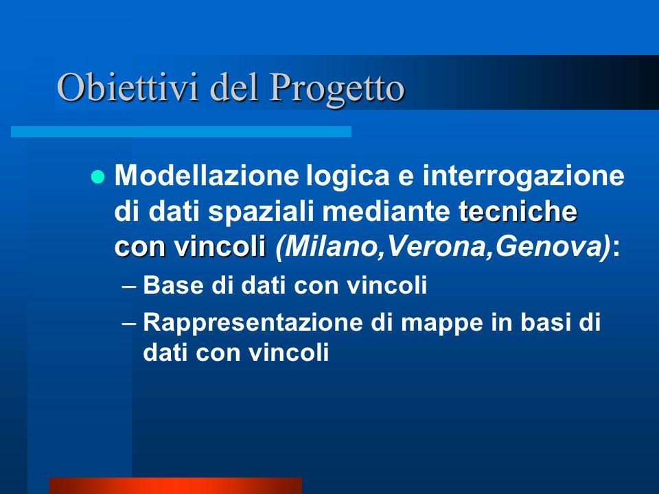 Obiettivi del Progetto tecniche con vincoli Modellazione logica e interrogazione di dati spaziali mediante tecniche con vincoli (Milano,Verona,Genova)