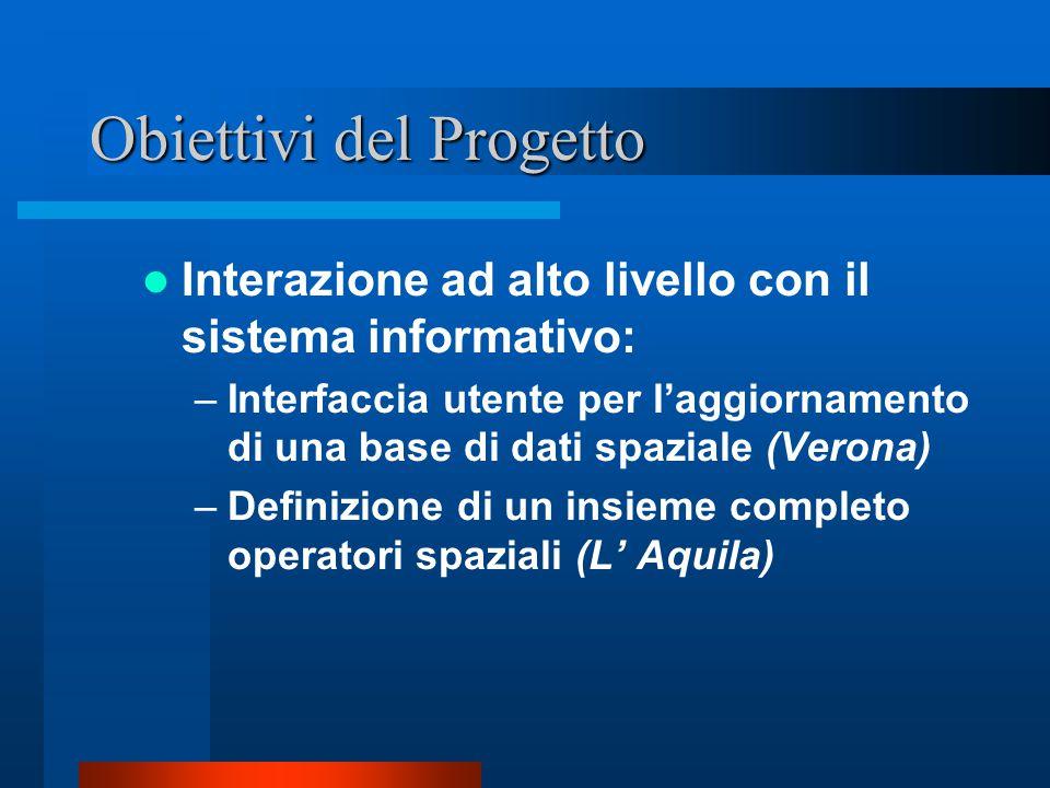 Obiettivi del Progetto Interazione ad alto livello con il sistema informativo: –Interfaccia utente per l'aggiornamento di una base di dati spaziale (V
