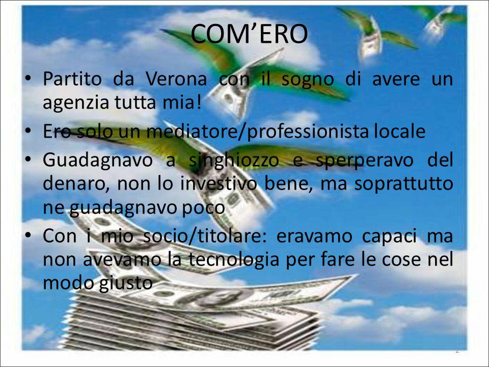 Partito da Verona con il sogno di avere un agenzia tutta mia.