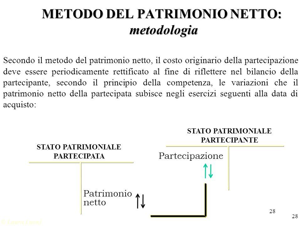 28 © Laura Luoni METODO DEL PATRIMONIO NETTO: metodologia Secondo il metodo del patrimonio netto, il costo originario della partecipazione deve essere