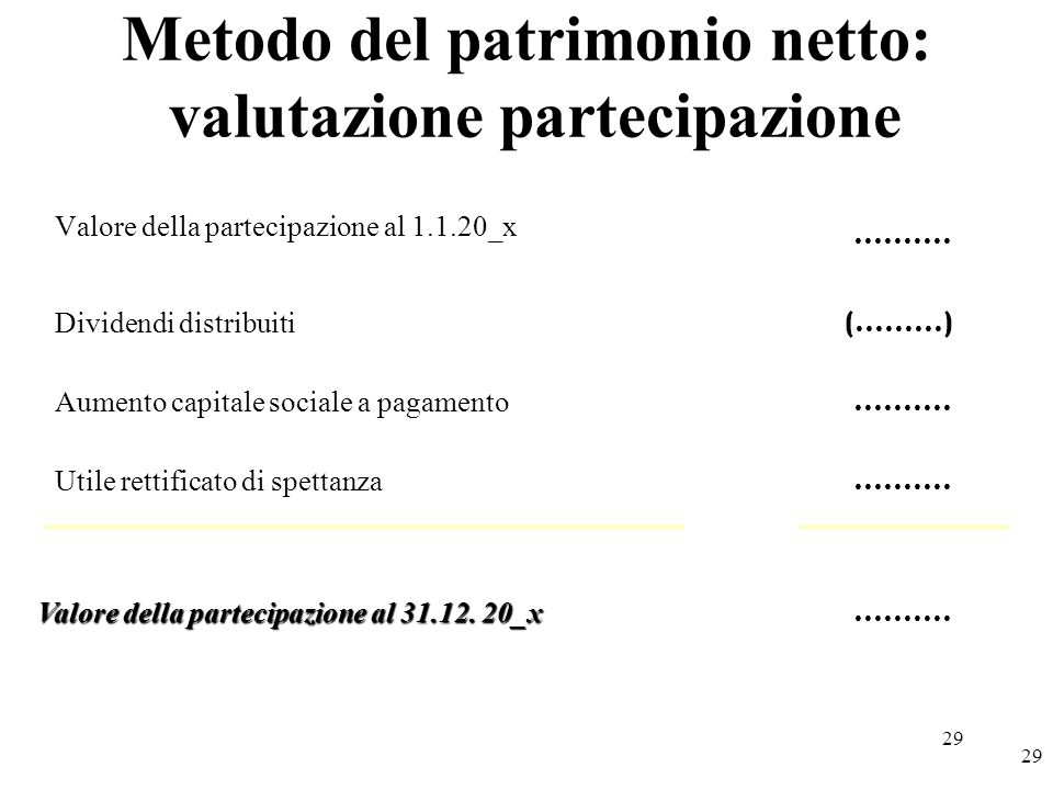 29 Metodo del patrimonio netto: valutazione partecipazione Valore della partecipazione al 1.1.20_x Dividendi distribuiti Aumento capitale sociale a pagamento Valore della partecipazione al 31.12.