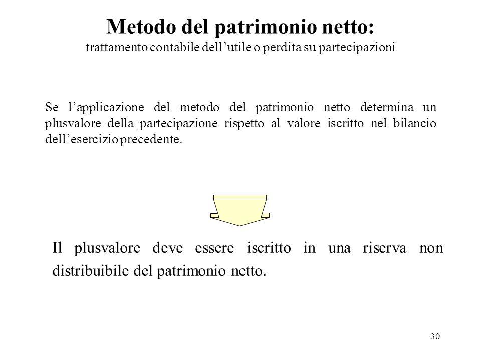 30 Se l'applicazione del metodo del patrimonio netto determina un plusvalore della partecipazione rispetto al valore iscritto nel bilancio dell'esercizio precedente.
