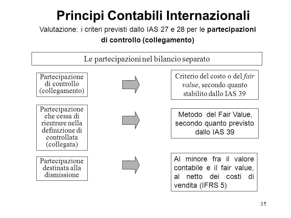 35 Al minore fra il valore contabile e il fair value, al netto dei costi di vendita (IFRS 5) Partecipazione destinata alla dismissione Partecipazione di controllo (collegamento) Criterio del costo o del fair value, secondo quanto stabilito dallo IAS 39 Metodo del Fair Value, secondo quanto previsto dallo IAS 39 Partecipazione che cessa di rientrare nella definizione di controllata (collegata) Principi Contabili Internazionali Valutazione: i criteri previsti dallo IAS 27 e 28 per le partecipazioni di controllo (collegamento) Le partecipazioni nel bilancio separato
