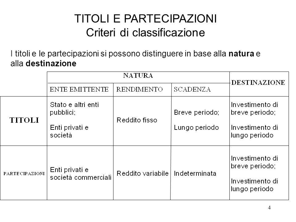 4 TITOLI E PARTECIPAZIONI Criteri di classificazione I titoli e le partecipazioni si possono distinguere in base alla natura e alla destinazione