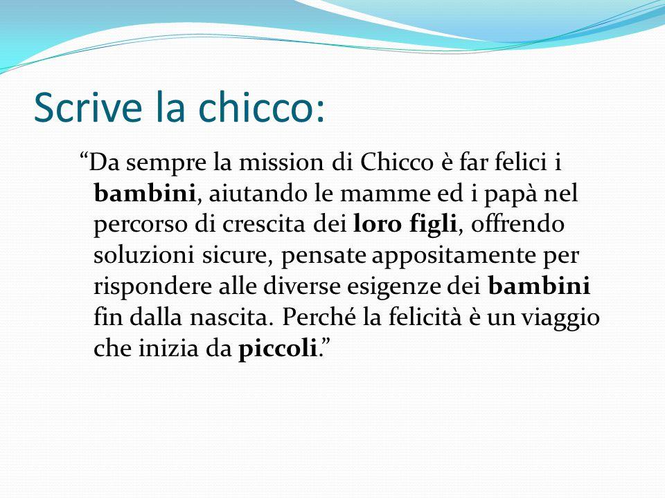 Spot Chicco cucina parlante 2012 Link: https://www.youtube.com/watch?v=xLjE6wdsCvc