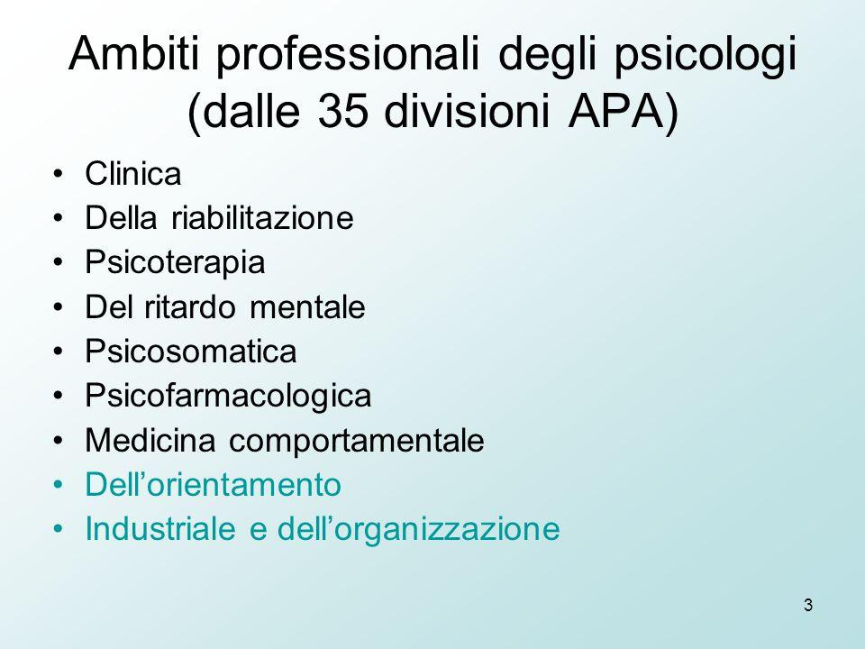 3 Ambiti professionali degli psicologi (dalle 35 divisioni APA) Clinica Della riabilitazione Psicoterapia Del ritardo mentale Psicosomatica Psicofarmacologica Medicina comportamentale Dell'orientamento Industriale e dell'organizzazione