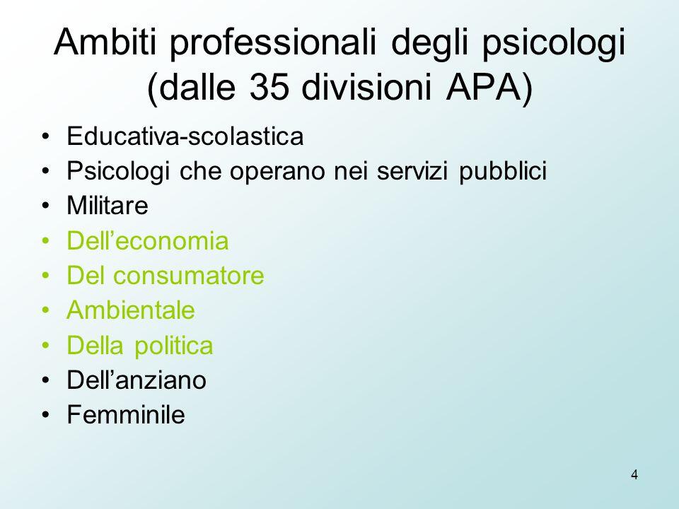 4 Ambiti professionali degli psicologi (dalle 35 divisioni APA) Educativa-scolastica Psicologi che operano nei servizi pubblici Militare Dell'economia