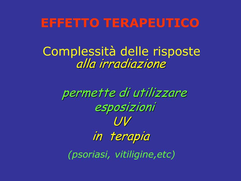 alla irradiazione permette di utilizzare esposizioni UV in terapia Complessità delle risposte EFFETTO TERAPEUTICO (psoriasi, vitiligine,etc)
