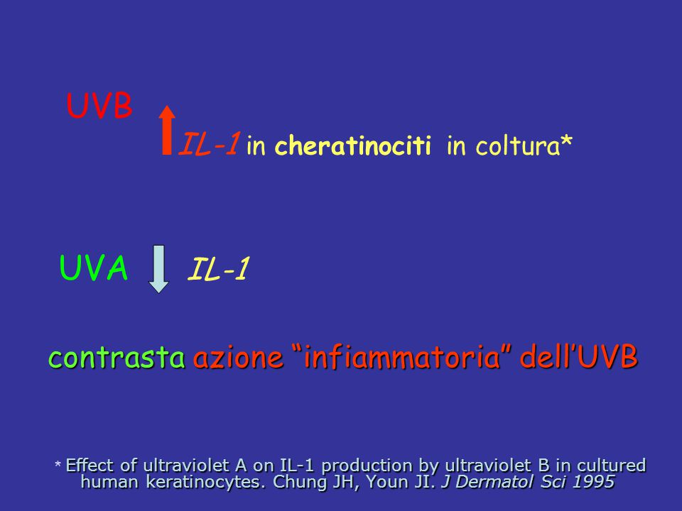 UVB IL-1 in cheratinociti in coltura* Effect of ultraviolet A on IL-1 production by ultraviolet B in cultured human keratinocytes. Chung JH, Youn JI.