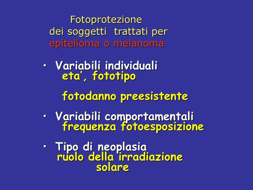 Variabili individualiVariabili individuali eta', fototipo eta', fototipo fotodanno preesistente fotodanno preesistente Variabili comportamentaliVariab