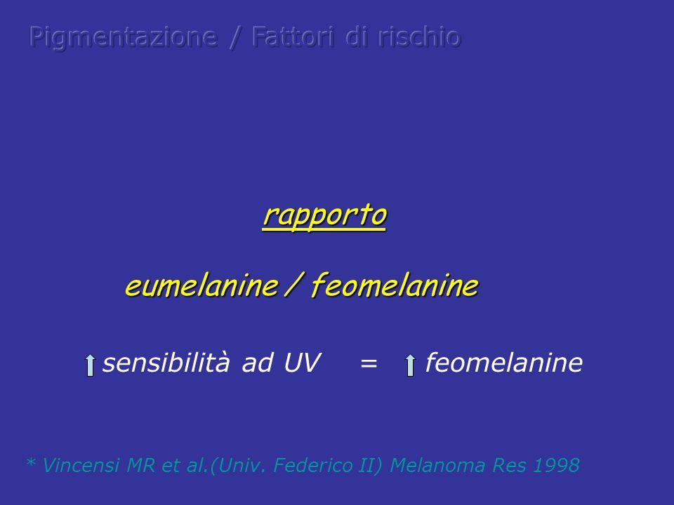 rapporto eumelanine / feomelanine eumelanine / feomelanine sensibilità ad UV = feomelanine * Vincensi MR et al.(Univ. Federico II) Melanoma Res 1998