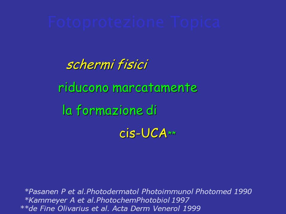 **de Fine Olivarius et al. Acta Derm Venerol 1999 schermi fisici schermi fisici riducono marcatamente la formazione di la formazione di cis-UCA ** cis