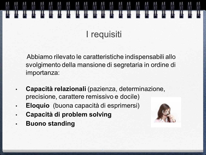 16 Tabella riassuntiva Candidate Capacità relazionali (Peso 3) Eloquio (Peso 2) Problem solving (Peso 1,5) Standing (Peso 1) Totale Daniela 13x3 = 3912x2 = 2412x1,5 = 183x1 = 3 84 Stefania 2x3 = 66x2 = 126x1,5 = 93x1 = 3 30 Roberta 13x3 = 3913x2 = 2613x1,5 = 19,513x1 = 13 97 Monica 6x3 = 184x2 = 84x1,5 = 63x1 = 3 35 Lorenza 3x3 = 99x2 = 189x1,5 = 13,53x1 = 3 43.5 Luisa 10x3 = 3010x2 = 2010x1,5 = 154x1 = 4 69