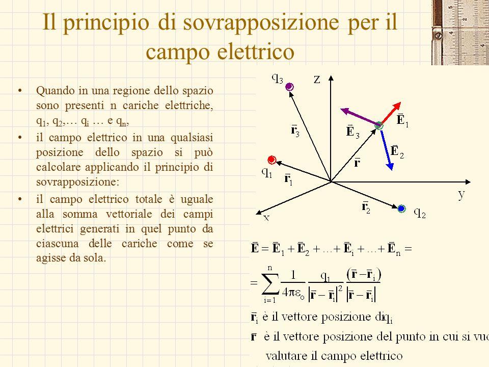 G.M. - Edile A 2002/03 Il principio di sovrapposizione per il campo elettrico Quando in una regione dello spazio sono presenti n cariche elettriche, q