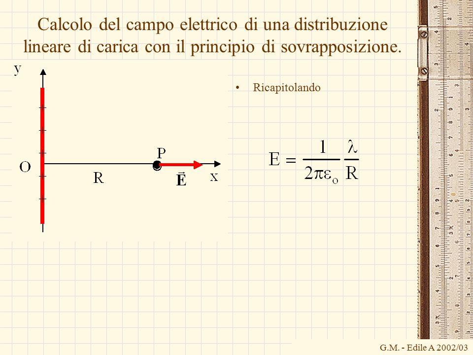 G.M. - Edile A 2002/03 Calcolo del campo elettrico di una distribuzione lineare di carica con il principio di sovrapposizione. Ricapitolando