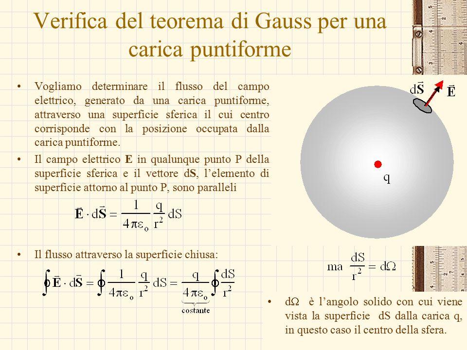 G.M. - Edile A 2002/03 Verifica del teorema di Gauss per una carica puntiforme Vogliamo determinare il flusso del campo elettrico, generato da una car