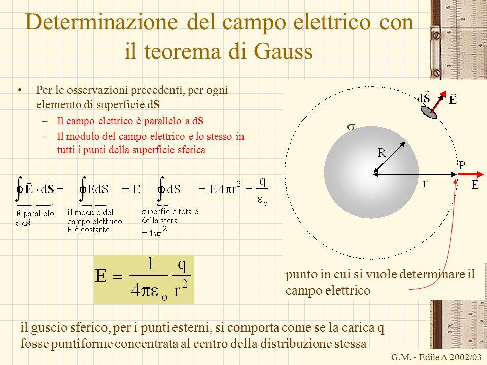 G.M. - Edile A 2002/03 Determinazione del campo elettrico con il teorema di Gauss Per le osservazioni precedenti, per ogni elemento di superficie dS –