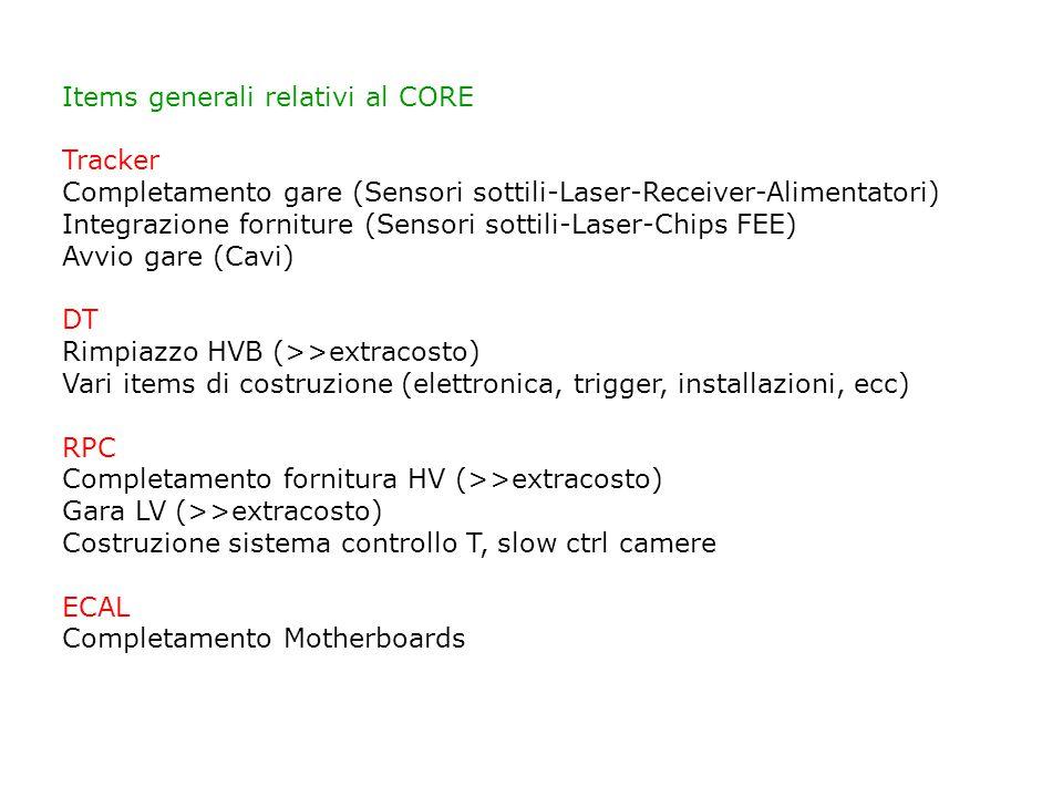 Items generali relativi al CORE Tracker Completamento gare (Sensori sottili-Laser-Receiver-Alimentatori) Integrazione forniture (Sensori sottili-Laser