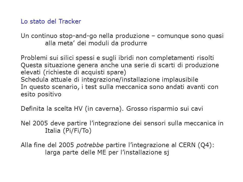 Lo stato del Tracker Un continuo stop-and-go nella produzione – comunque sono quasi alla meta' dei moduli da produrre Problemi sui silici spessi e sug