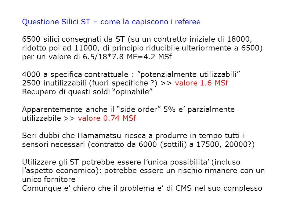 Questione Silici ST – come la capiscono i referee 6500 silici consegnati da ST (su un contratto iniziale di 18000, ridotto poi ad 11000, di principio