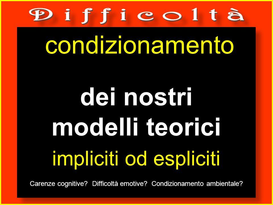 condizionamento dei nostri modelli teorici impliciti od espliciti Carenze cognitive.