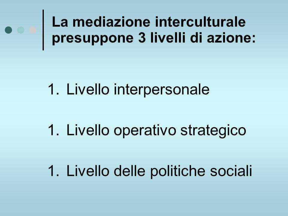 La mediazione interculturale presuppone 3 livelli di azione: 1.Livello interpersonale 1.Livello operativo strategico 1.Livello delle politiche sociali