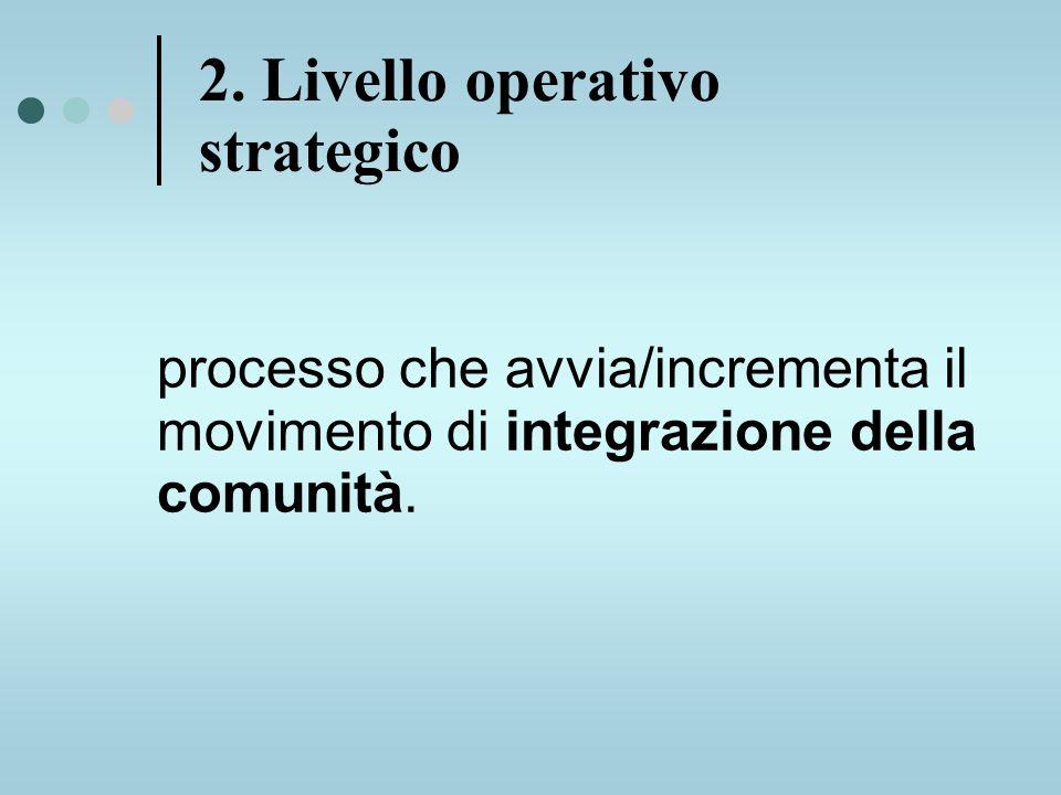 processo che avvia/incrementa il movimento di integrazione della comunità.