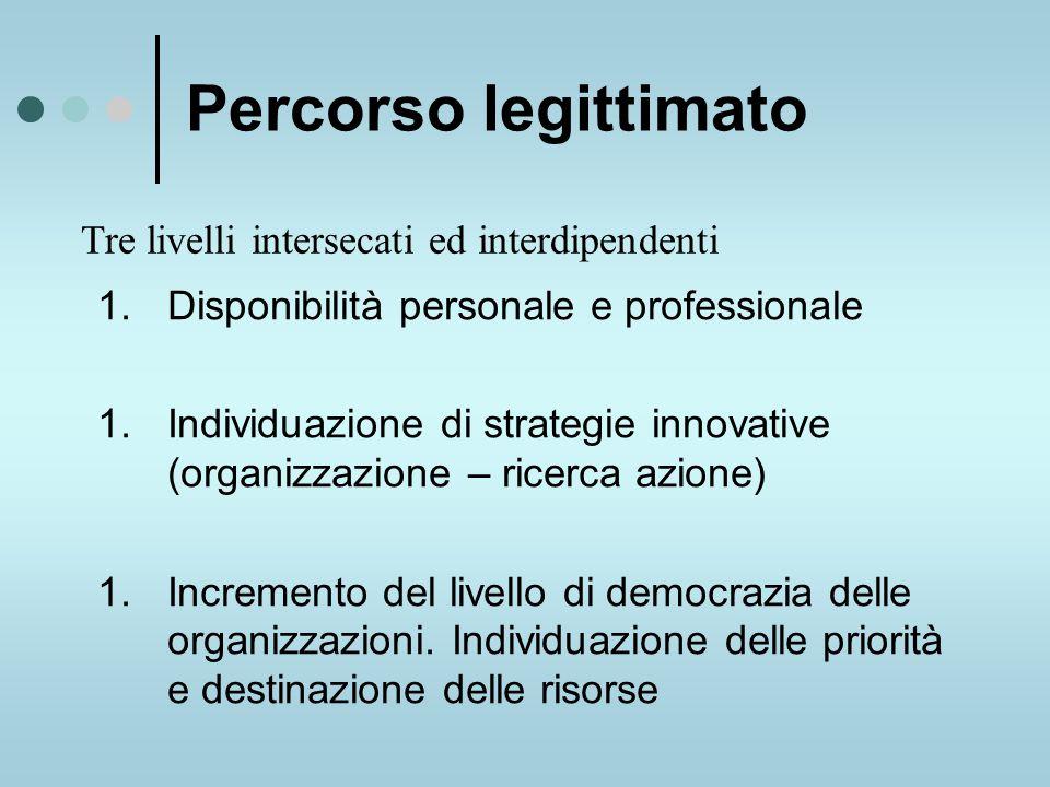 Percorso legittimato 1.Disponibilità personale e professionale 1.Individuazione di strategie innovative (organizzazione – ricerca azione) 1.Incremento del livello di democrazia delle organizzazioni.