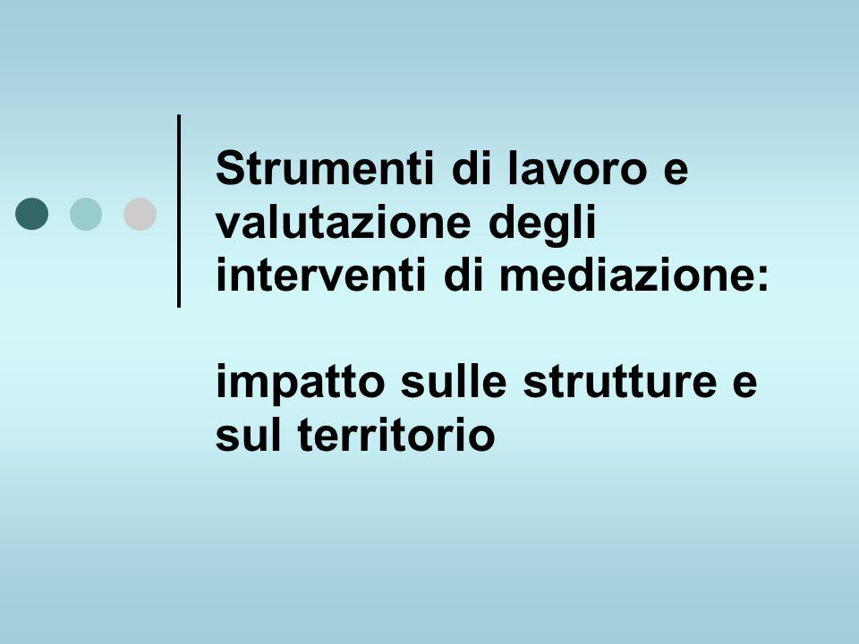 Strumenti di lavoro e valutazione degli interventi di mediazione: impatto sulle strutture e sul territorio