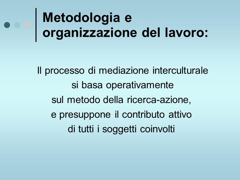 Metodologia e organizzazione del lavoro: Il processo di mediazione interculturale si basa operativamente sul metodo della ricerca-azione, e presuppone il contributo attivo di tutti i soggetti coinvolti