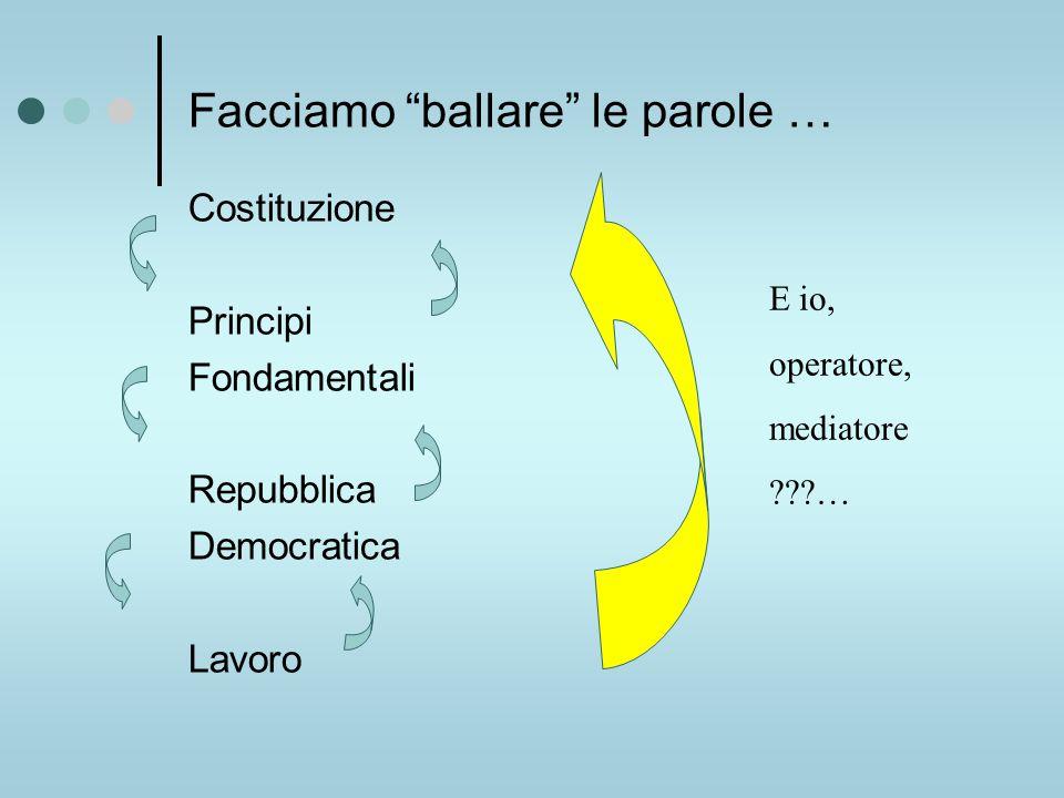 Facciamo ballare le parole … Costituzione Principi Fondamentali Repubblica Democratica Lavoro E io, operatore, mediatore ???…