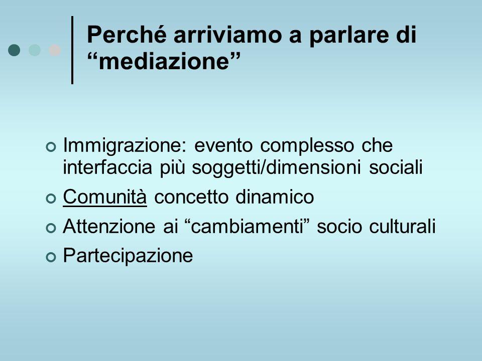 Perché arriviamo a parlare di mediazione Immigrazione: evento complesso che interfaccia più soggetti/dimensioni sociali Comunità concetto dinamico Attenzione ai cambiamenti socio culturali Partecipazione