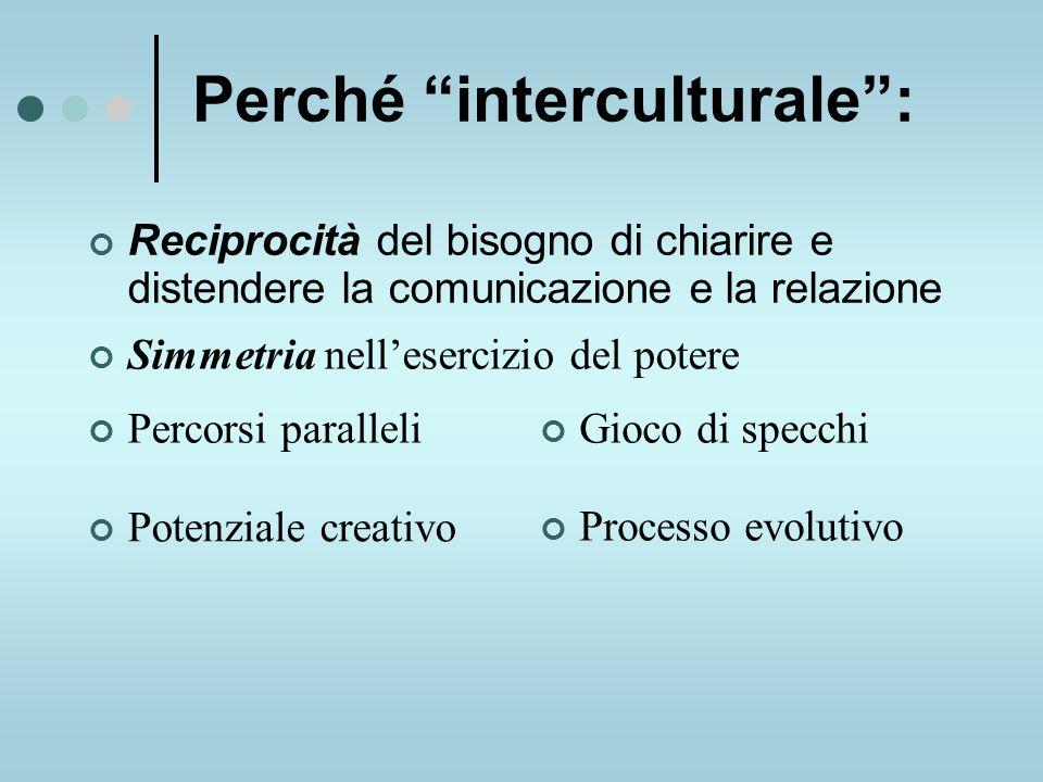 Perché interculturale : Reciprocità del bisogno di chiarire e distendere la comunicazione e la relazione Simmetria nell'esercizio del potere Percorsi paralleliGioco di specchi Potenziale creativo Processo evolutivo