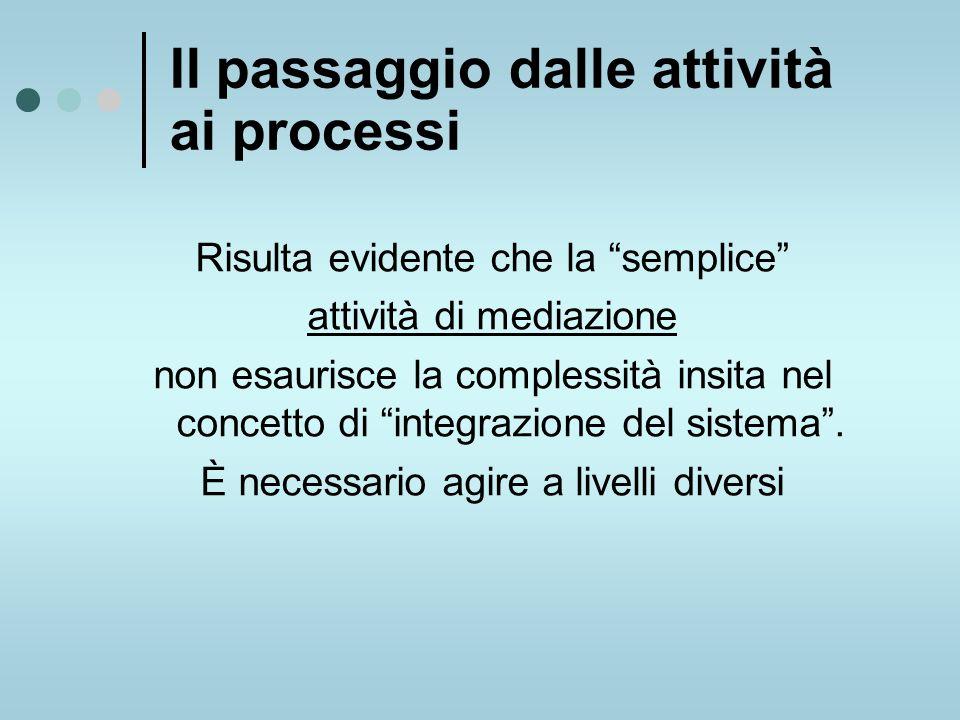 Il passaggio dalle attività ai processi Risulta evidente che la semplice attività di mediazione non esaurisce la complessità insita nel concetto di integrazione del sistema .