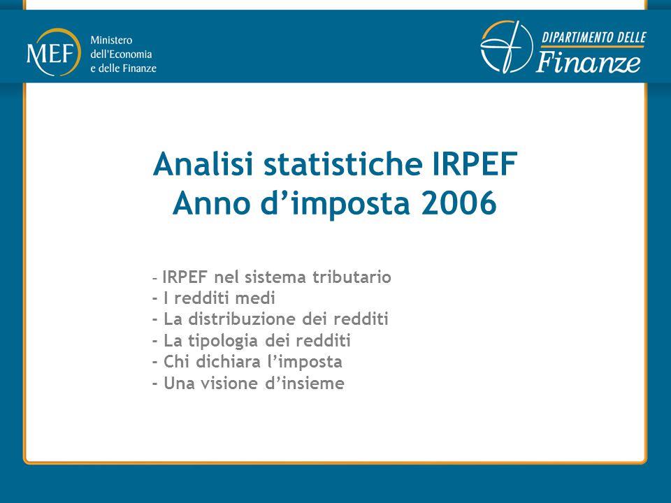 Analisi statistiche IRPEF Anno d'imposta 2006 - IRPEF nel sistema tributario - I redditi medi - La distribuzione dei redditi - La tipologia dei redditi - Chi dichiara l'imposta - Una visione d'insieme