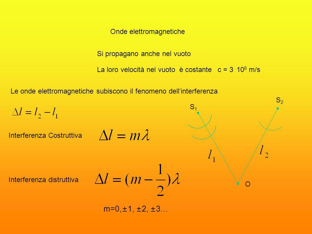 L'angolo limite per la riflessione totale alla superficie di separazione tra il primo mezzo e l'aria sarà quindi: Se il secondo mezzo è l'aria L'angol