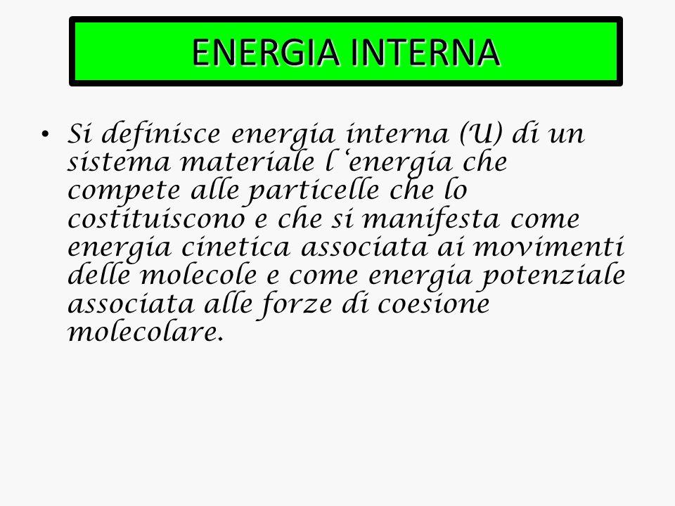 ENERGIA INTERNA Si definisce energia interna (U) di un sistema materiale l 'energia che compete alle particelle che lo costituiscono e che si manifesta come energia cinetica associata ai movimenti delle molecole e come energia potenziale associata alle forze di coesione molecolare.