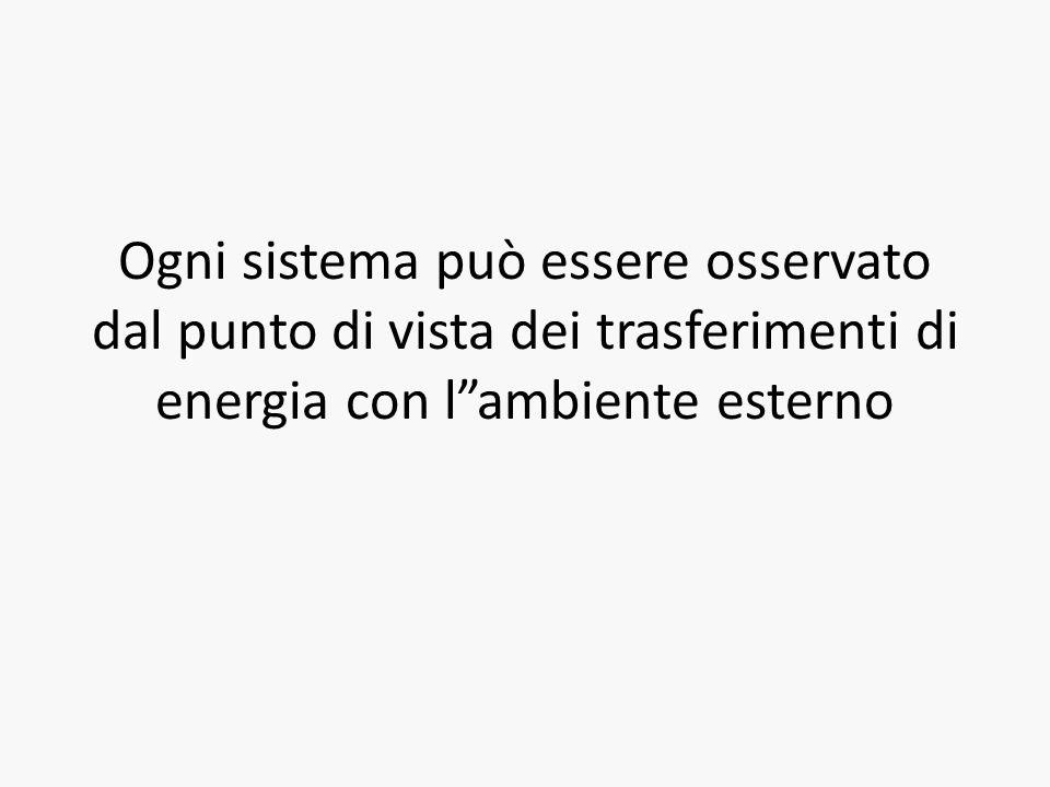 """Ogni sistema può essere osservato dal punto di vista dei trasferimenti di energia con l""""ambiente esterno"""